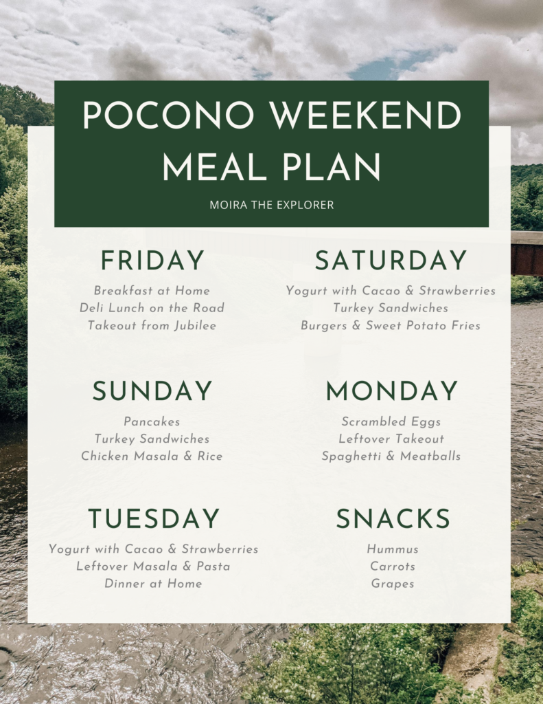 Meal Plan for Moira The Explorer's trip in the Pocono Mountains